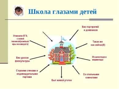 Школа глазами детей Без портфелей и дневников Отменили ЕГЭ, с новой техникой(...