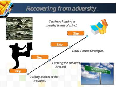 Recovering from adversity . Step 1 Step 2 Step 3 Taking control of the situat...