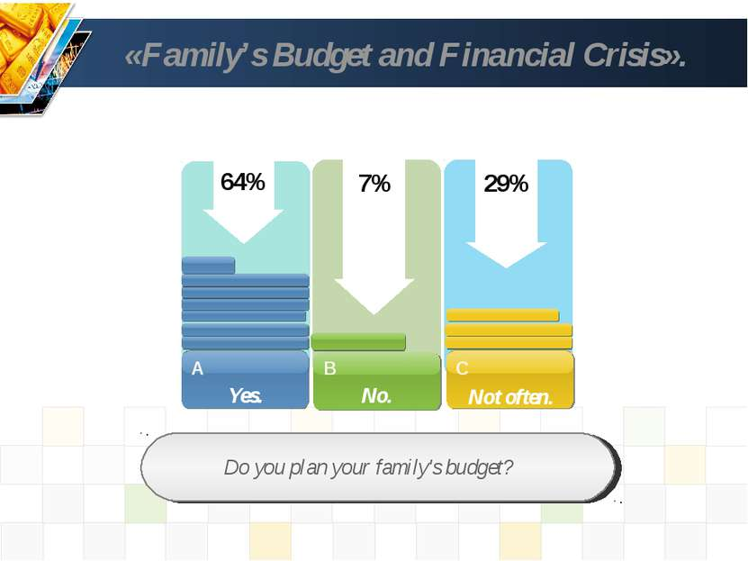 «Family's Budget and Financial Crisis». Do you plan your family's budget? 64%...