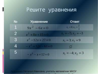 Решите уравнения Ø Кузьменко Наталья Ивановна, учитель математики МКОУ Терехо...