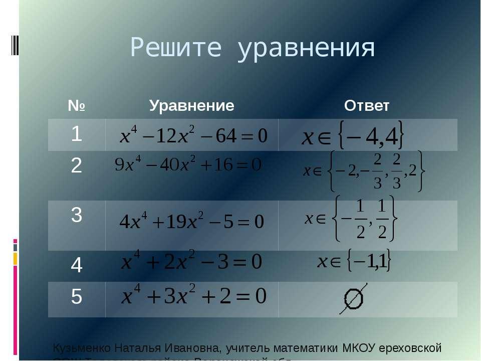 Решите уравнения Кузьменко Наталья Ивановна, учитель математики МКОУ ереховск...