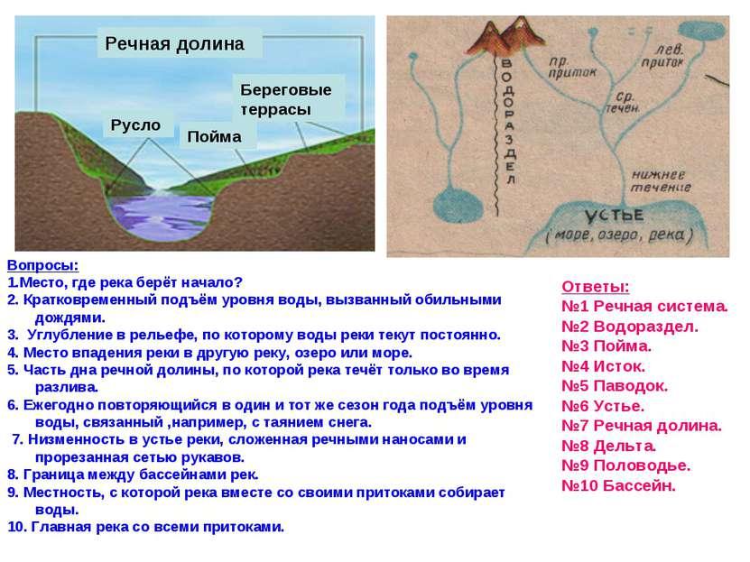 Речная долина Русло Пойма Береговые террасы Вопросы: 1.Место, где река берёт ...