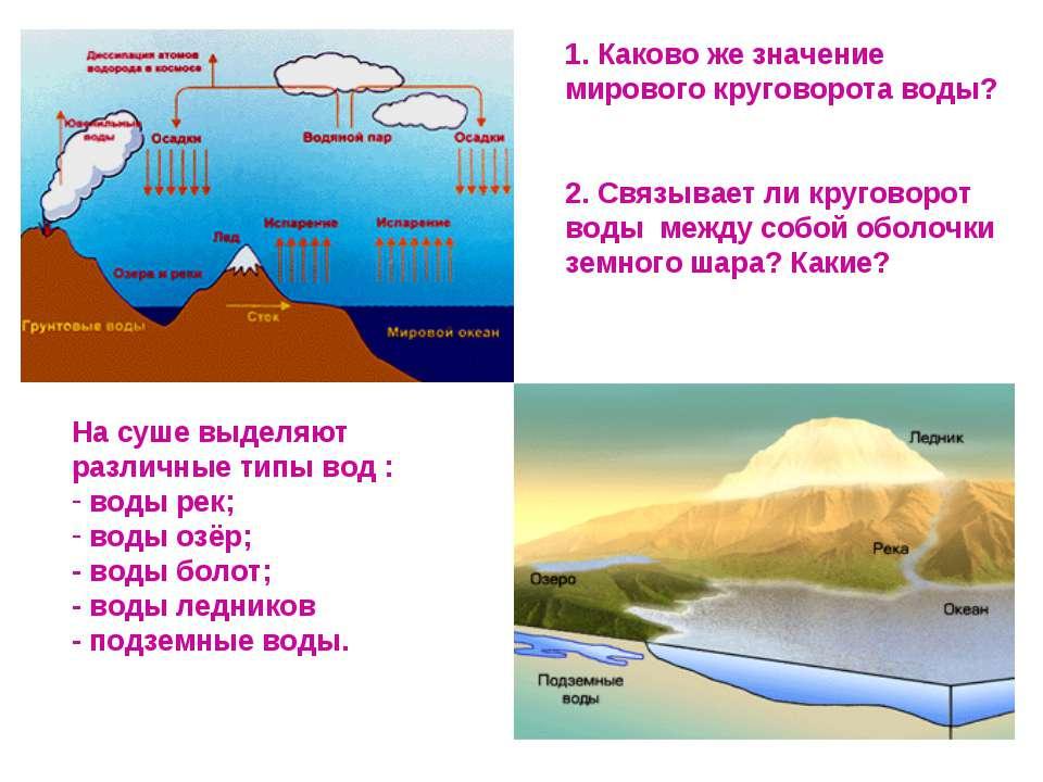 1. Каково же значение мирового круговорота воды? 2. Связывает ли круговорот в...