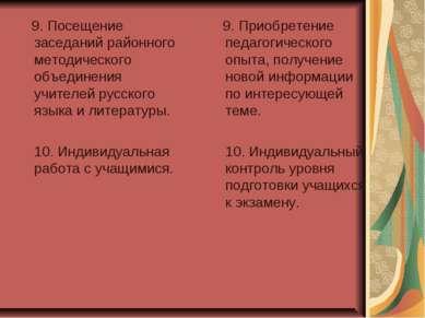 9. Посещение заседаний районного методического объединения учителей русского ...