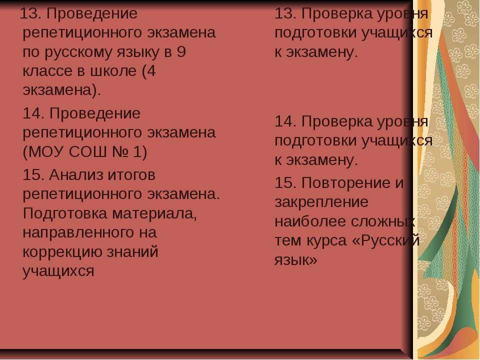 13. Проведение репетиционного экзамена по русскому языку в 9 классе в школе (...