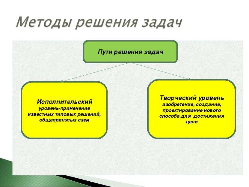 Пути решения задач Исполнительский уровень-применение известных типовых решен...