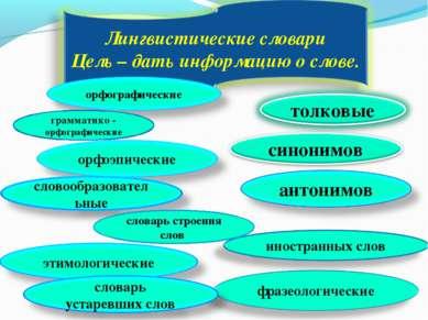 грамматико - орфографические словарь строения слов