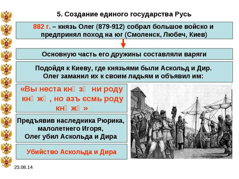 * 5. Создание единого государства Русь 882 г. – князь Олег (879-912) собрал б...