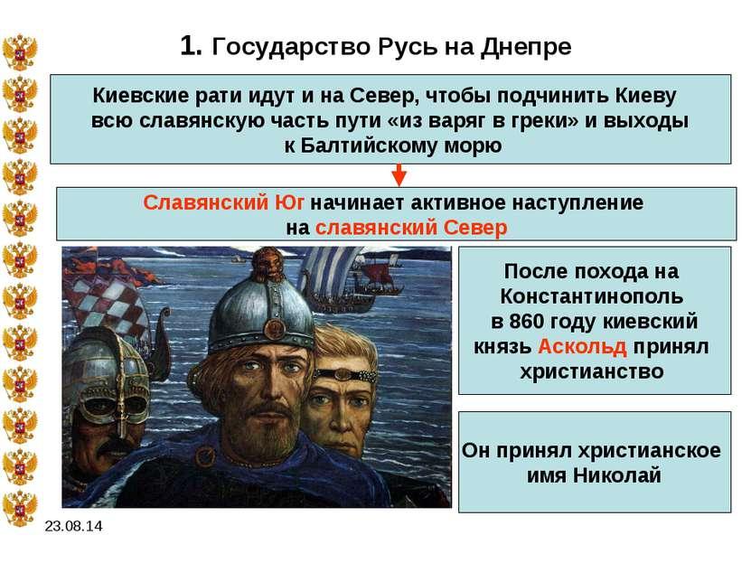 * 1. Государство Русь на Днепре Киевские рати идут и на Север, чтобы подчинит...