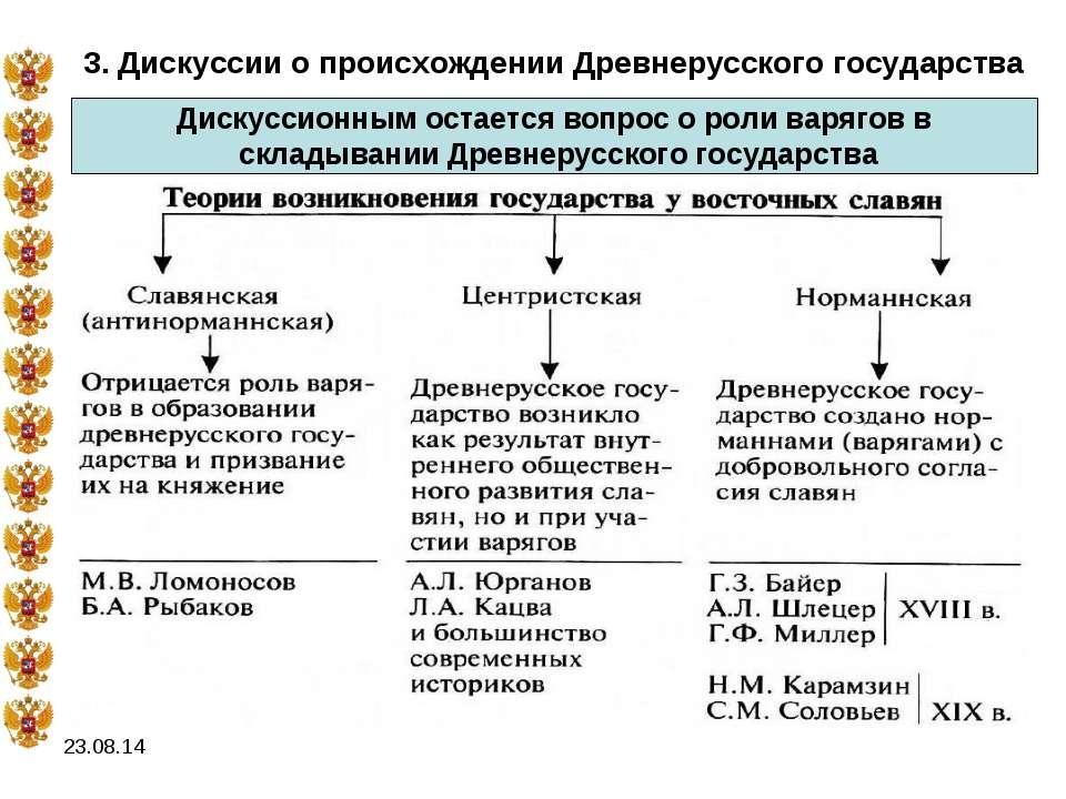 * 3. Дискуссии о происхождении Древнерусского государства Дискуссионным остае...