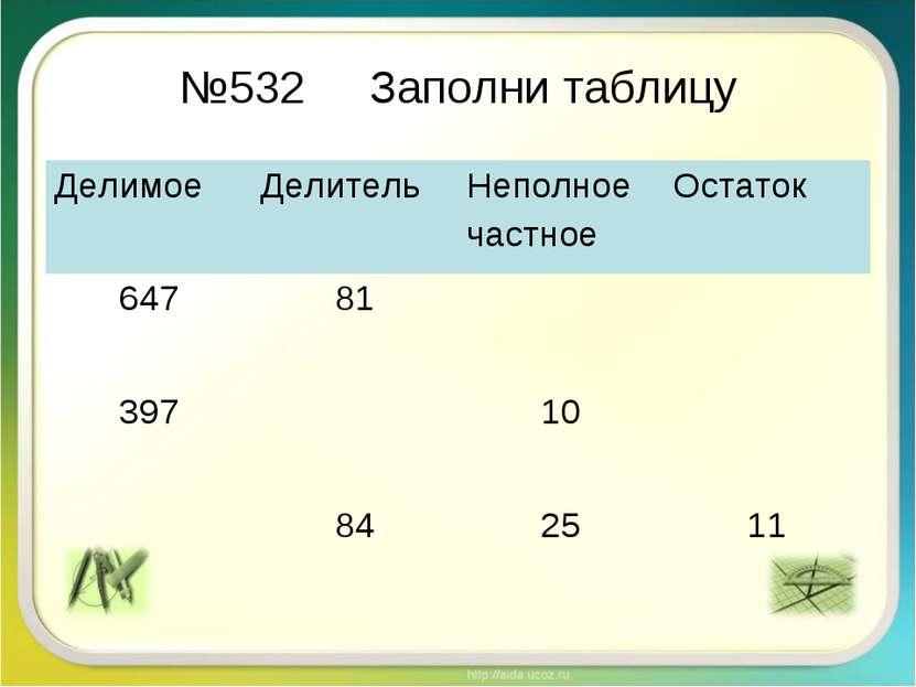 №532 Заполни таблицу Делимое Делитель Неполное частное Остаток 647 81 397 10 ...