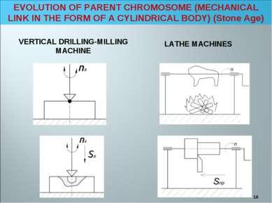 * * VERTICAL DRILLING-MILLING MACHINE LATHE MACHINES EVOLUTION OF PARENT CHRO...