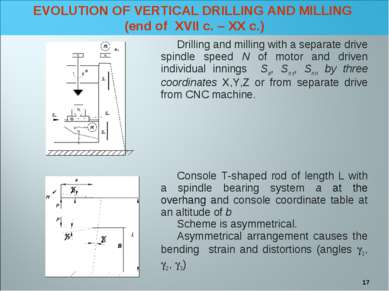 * EVOLUTION OF VERTICAL DRILLING AND MILLING (end of XVII c. – XX c.) Drillin...