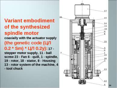 * Variant embodiment of the synthesized spindle motor coaxially with the actu...