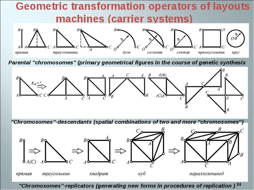 """* Geometric transformation operators of layouts machines (carrier systems) """"C..."""