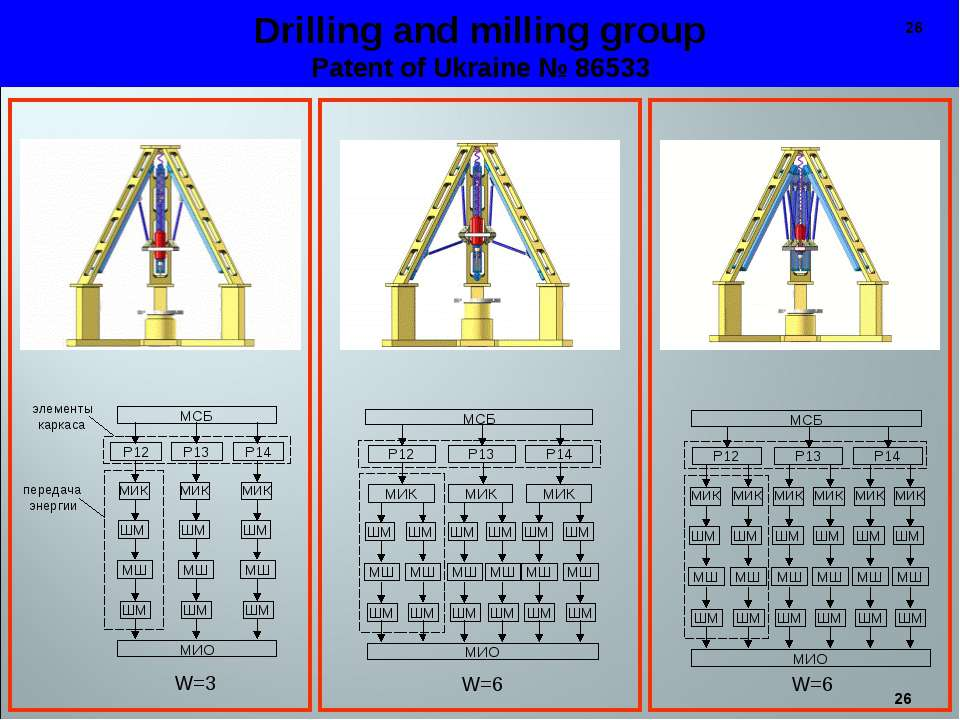 * Drilling and milling group Patent of Ukraine № 86533 W=6 W=6 *