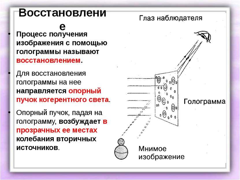 Восстановление Процесс получения изображения с помощью голограммы называют во...