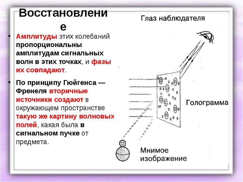 Восстановление Амплитуды этих колебаний пропорциональны амплитудам сигнальных...