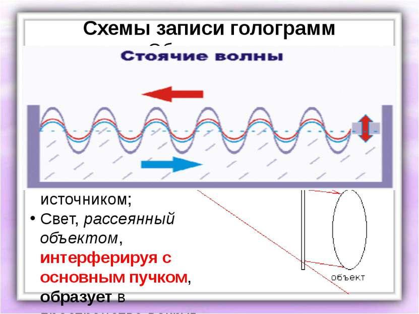 Схемы записи голограмм Предмет освещается монохроматическим когерентным источ...