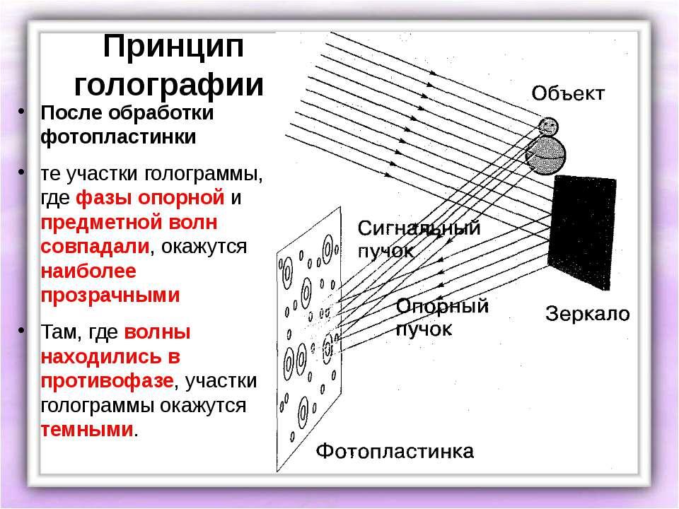 Принцип голографии После обработки фотопластинки те участки голограммы, где ф...