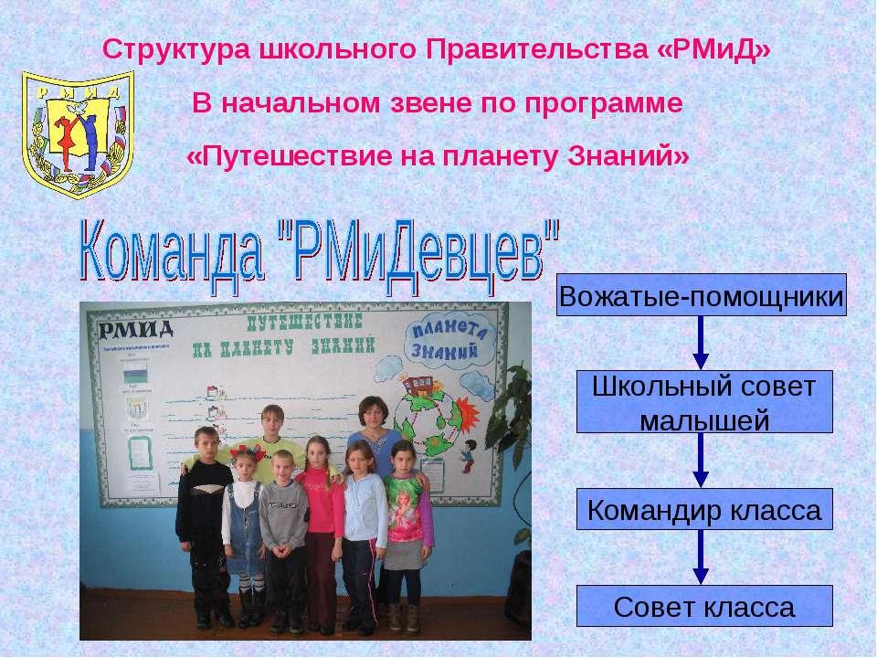 Структура школьного Правительства «РМиД» В начальном звене по программе «Путе...