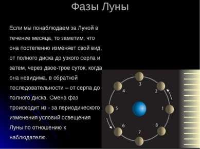 Фазы Луны Если мы понаблюдаем за Луной в течение месяца, то заметим, что она ...