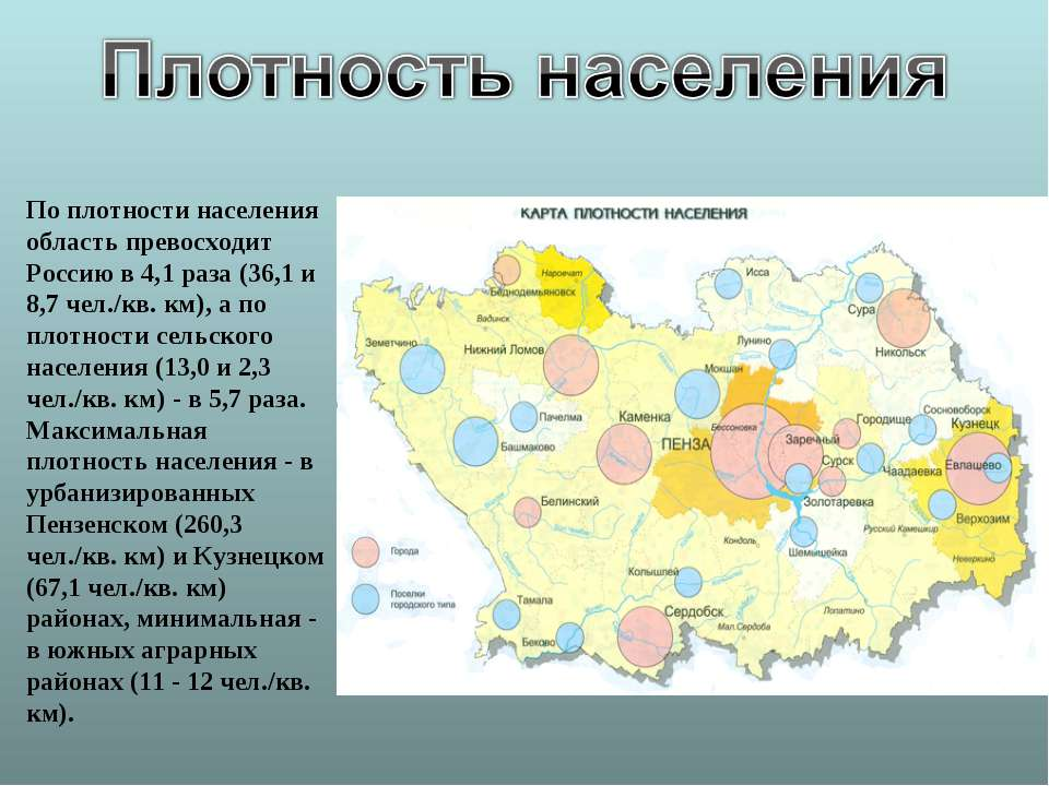 По плотности населения область превосходит Россию в 4,1 раза (36,1 и 8,7 чел....