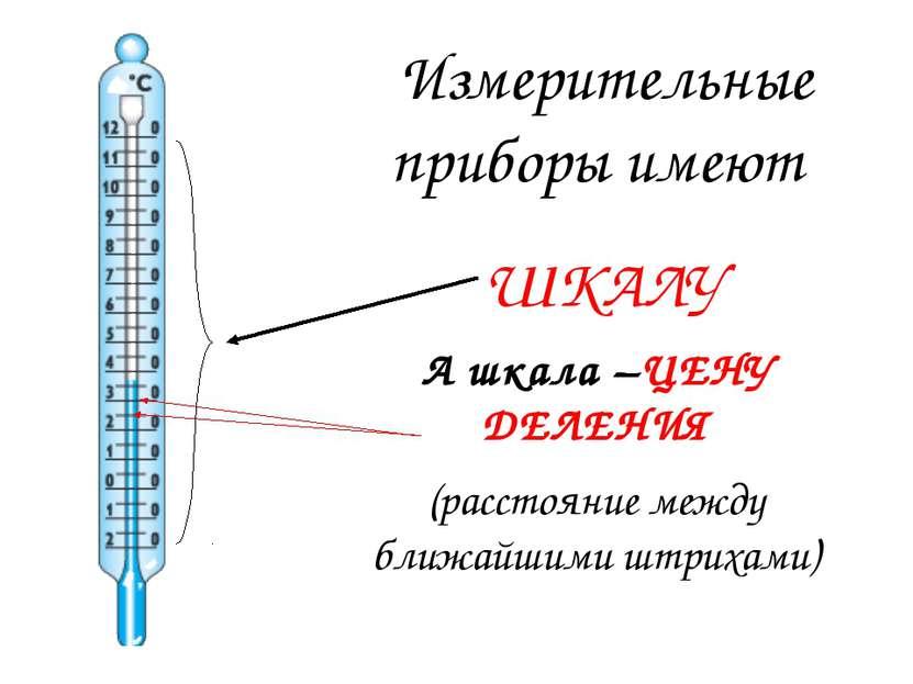 Измерительные приборы имеют ШКАЛУ А шкала –ЦЕНУ ДЕЛЕНИЯ (расстояние между бли...