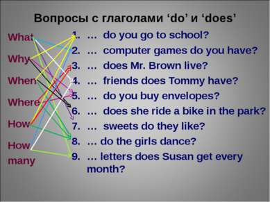 Вопросы с глаголами 'do' и 'does' What Why When Where How How many … do you g...