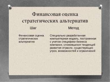 """Финансовая оценка стратегических альтернатив Дисициплина """"Антикризисное управ..."""