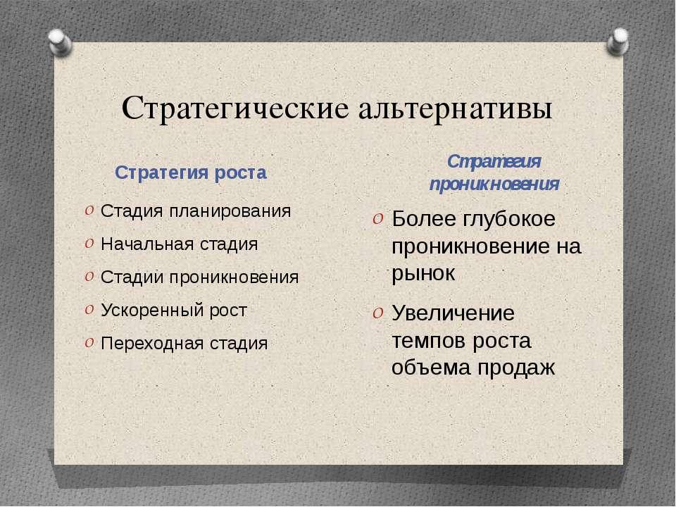 Стратегические альтернативы Стратегия роста Стратегия проникновения Дисиципли...