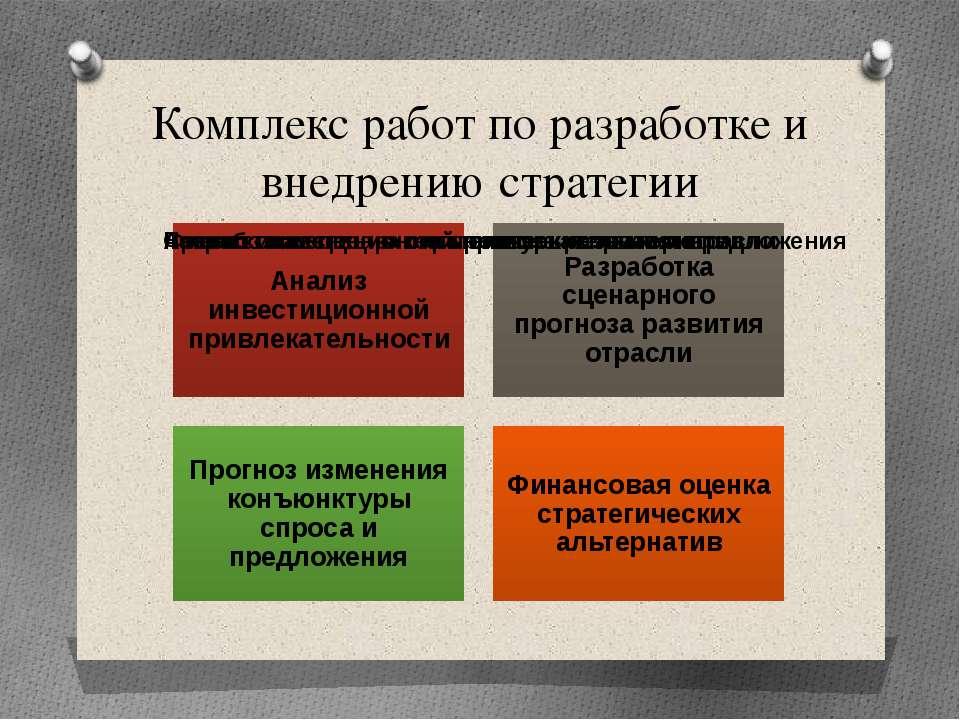 """Комплекс работ по разработке и внедрению стратегии Дисициплина """"Антикризисное..."""