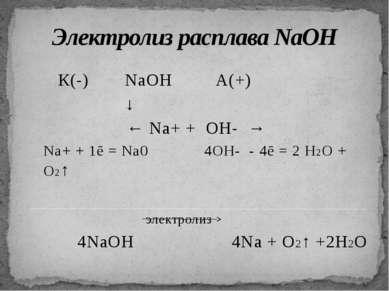 получение щелочей, хлора, водорода