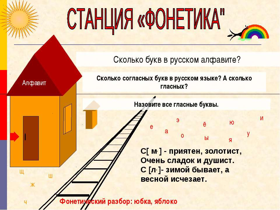 Алфавит Сколько букв в русском алфавите? Сколько согласных букв в русском язы...