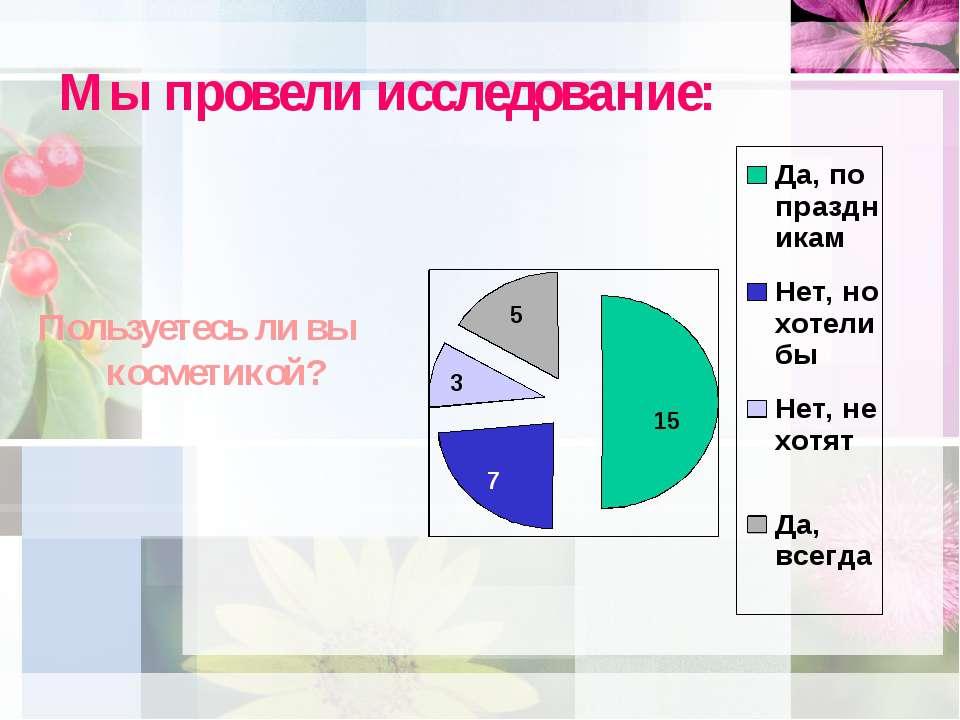 Мы провели исследование: Пользуетесь ли вы косметикой? 15 7 3 5