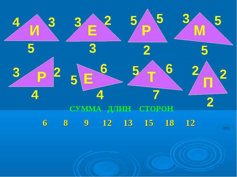 4 3 5 И 3 2 3 Е 3 5 5 5 5 2 Р М 3 2 2 2 2 5 5 4 4 6 6 7 Р Е Т П СУММА ДЛИН СТ...