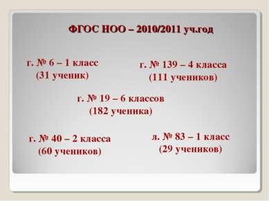 ФГОС НОО – 2010/2011 уч.год г. № 6 – 1 класс (31 ученик) г. № 139 – 4 класса ...