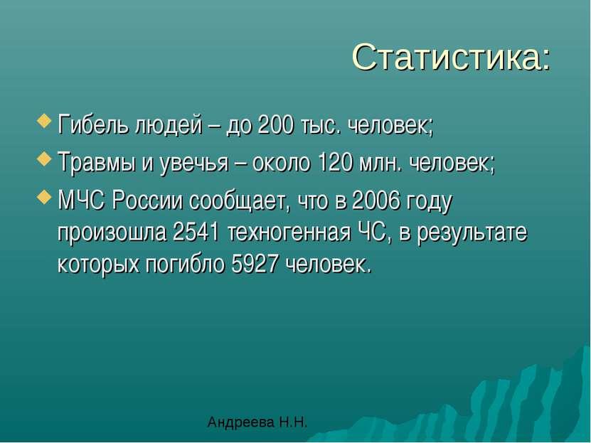 Статистика: Гибель людей – до 200 тыс. человек; Травмы и увечья – около 120 м...