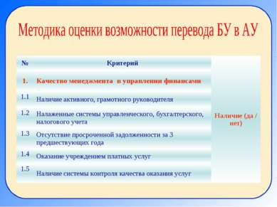 № Критерий Наличие (да / нет) 1. Качество менеджмента в управлении финансами ...