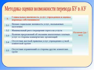 3. Социальная значимость услуг учреждения и оценка перевода собственником Нал...