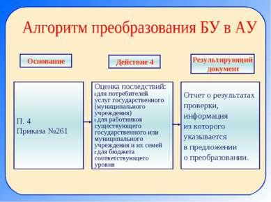 П. 4 Приказа №261 Оценка последствий: для потребителей услуг государственного...