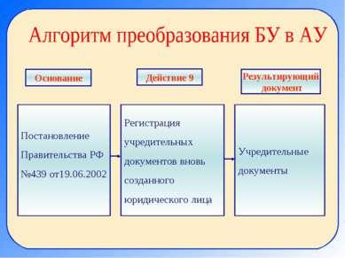 Постановление Правительства РФ №439 от19.06.2002 Регистрация учредительных до...
