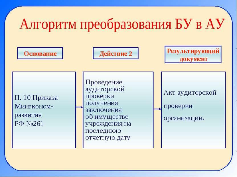 П. 10 Приказа Минэконом- развития РФ №261 Проведение аудиторской проверки пол...
