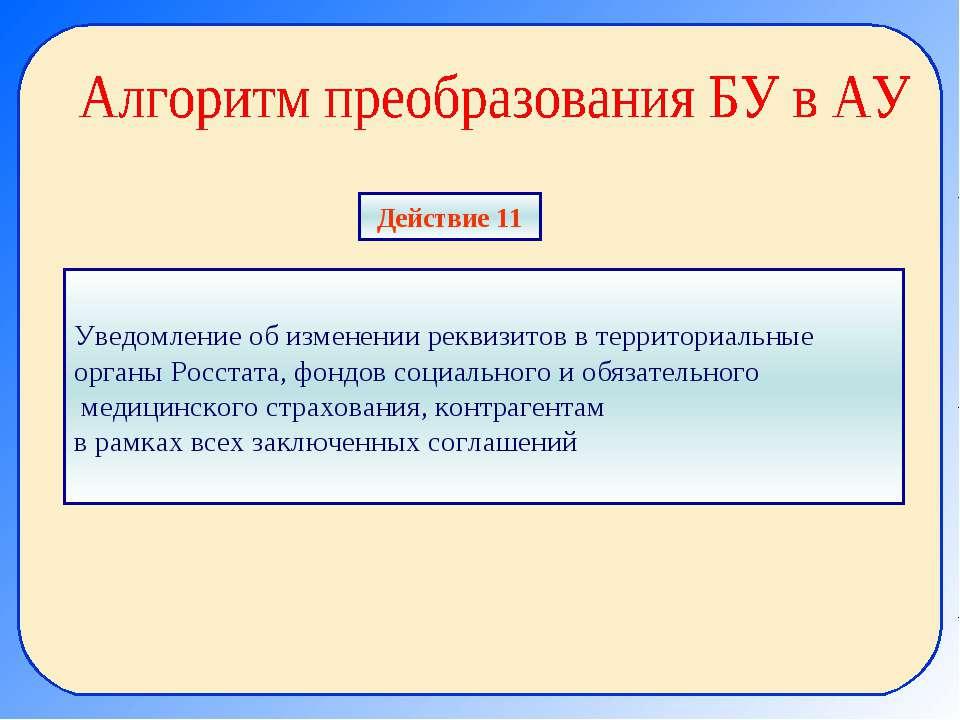 Действие 11 Уведомление об изменении реквизитов в территориальные органы Росс...