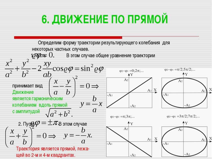 6. ДВИЖЕНИЕ ПО ПРЯМОЙ Определим форму траектории результирующего колебания дл...