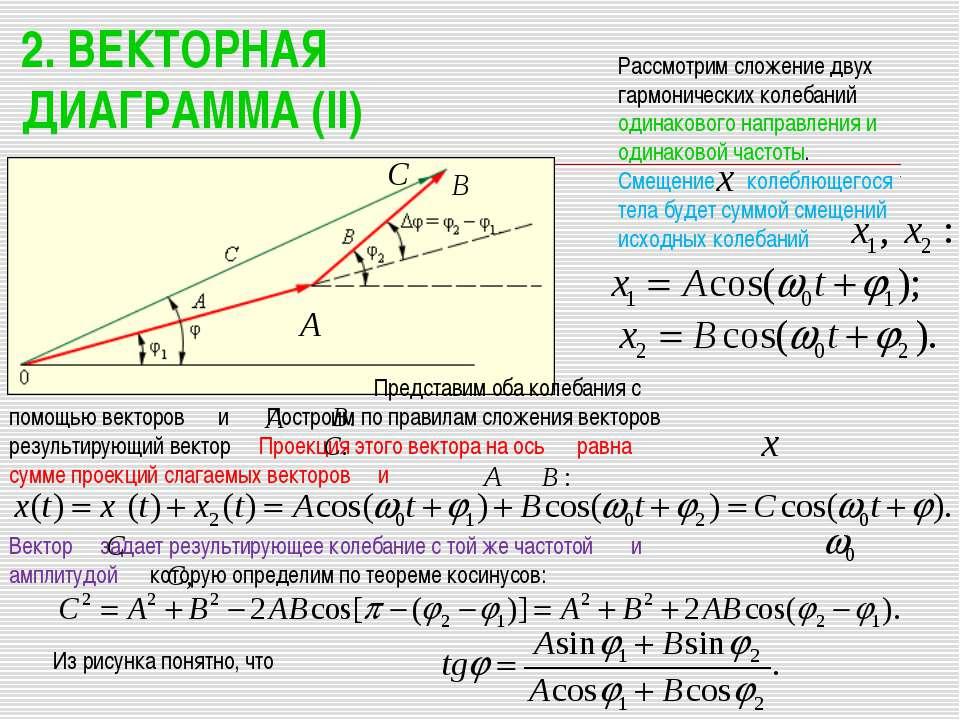 2. ВЕКТОРНАЯ ДИАГРАММА (II) Рассмотрим сложение двух гармонических колебаний ...
