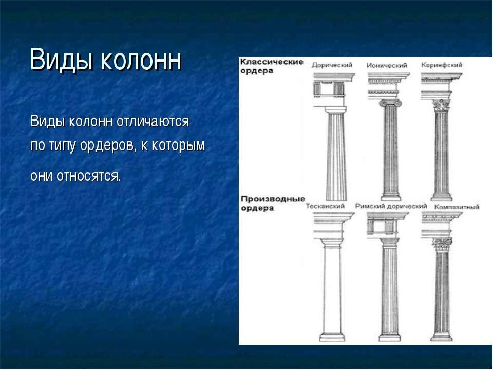 Виды колонн Виды колоннотличаются по типу ордеров, к которым они относятся.