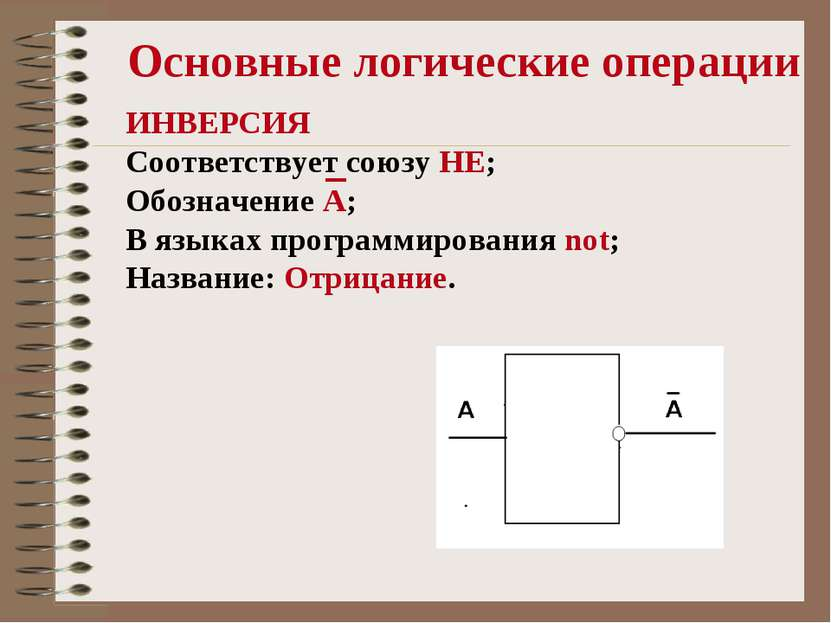 Основные логические операции ИНВЕРСИЯ Соответствует союзу НЕ; Обозначение А; ...