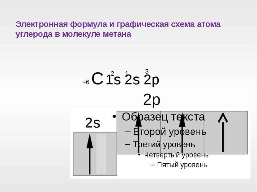 Электронная формула и графическая схема атома углерода в молекуле метана +6 С...