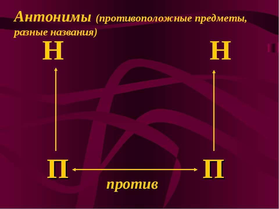 П Н Н П против Антонимы (противоположные предметы, разные названия)